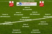 Mannschaft des Tages des 8. Spieltags: Westfalenliga bis Bezirksliga