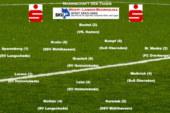 Mannschaft des Tages: Westfalenliga, Landesliga & Bezirksliga