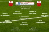 Fußball: Das Top-Team unserer höherklassigen Teams