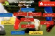 Fußball – Westfalenliga – Landesliga – Bezirksliga: Mannschaft des Tages