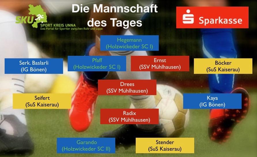 Fußball- Ober, Landes- und Bezirksliga: Mannschaft des Tages